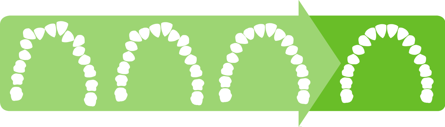 Wear Your Aligners